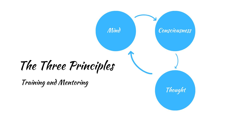 Three principles logo